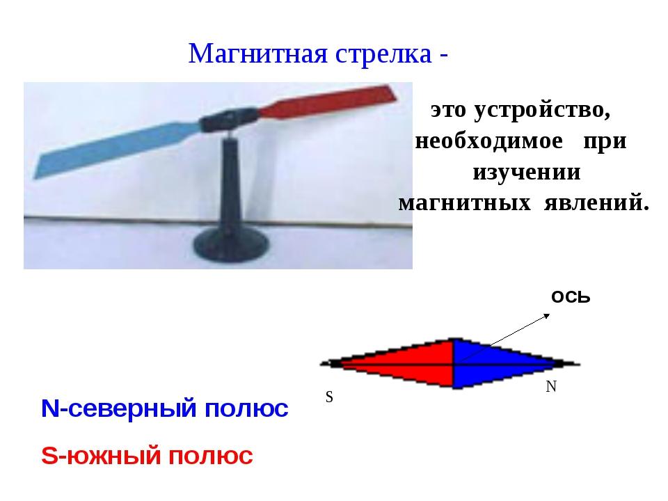 ось Магнитная стрелка - N-северный полюс S-южный полюс это устройство, необхо...