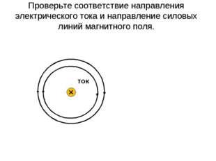 Проверьте соответствие направления электрического тока и направление силовых