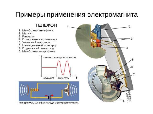 Примеры применения электромагнита