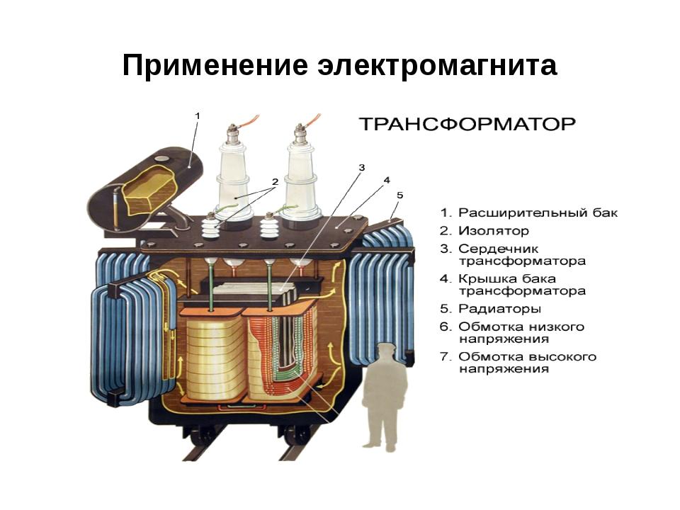 Применение электромагнита