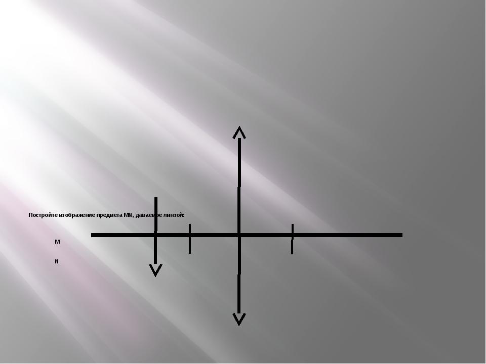 Постройте изображение предмета MN, даваемое линзой: M N