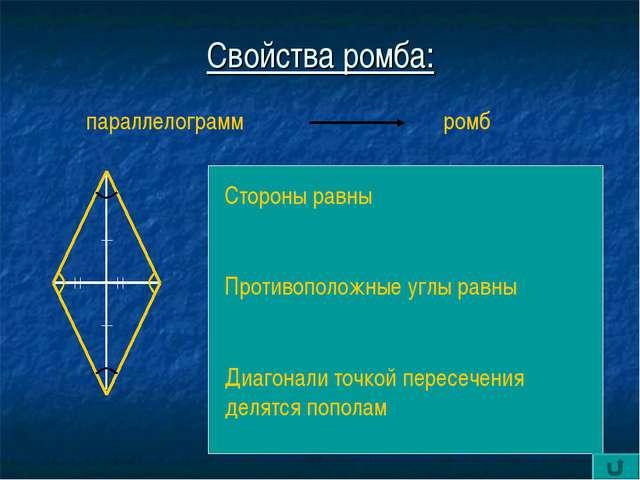 Свойства ромба: параллелограмм ромб