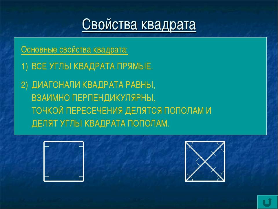 Свойства квадрата Параллелограмм Прямоугольник Ромб Квадрат