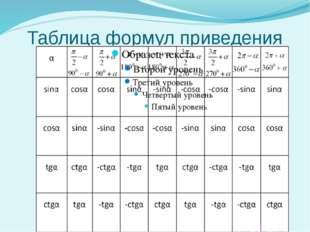 Таблица формул приведения