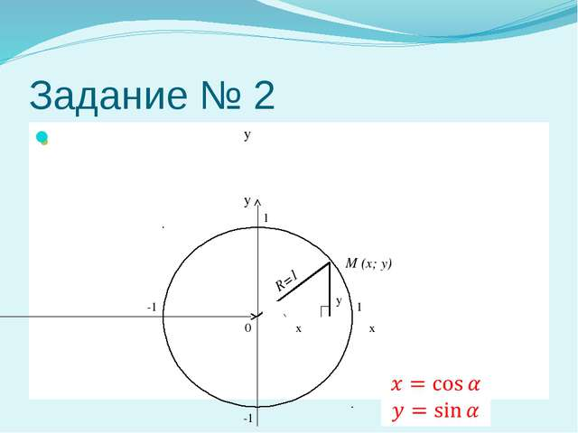Задание № 2 y у 1 1 -1 -1 0 х у М (х; у) R=1 x