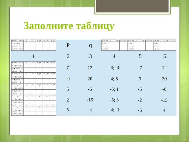 Заполните таблицу 7 12 -3; -4 -7 12 -9 20 4; 5 9 20 5 -6 -6; 1 -5 -6 2 -15 -5...