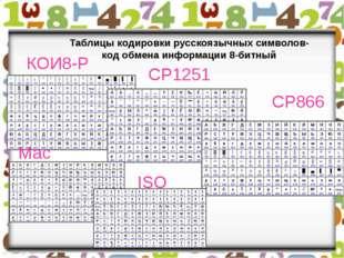 Таблицы кодировки русскоязычных символов- код обмена информации 8-битный КОИ8