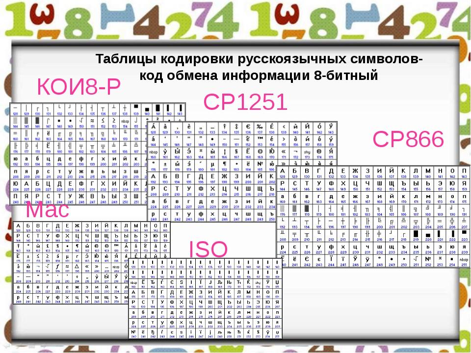 Таблицы кодировки русскоязычных символов- код обмена информации 8-битный КОИ8...