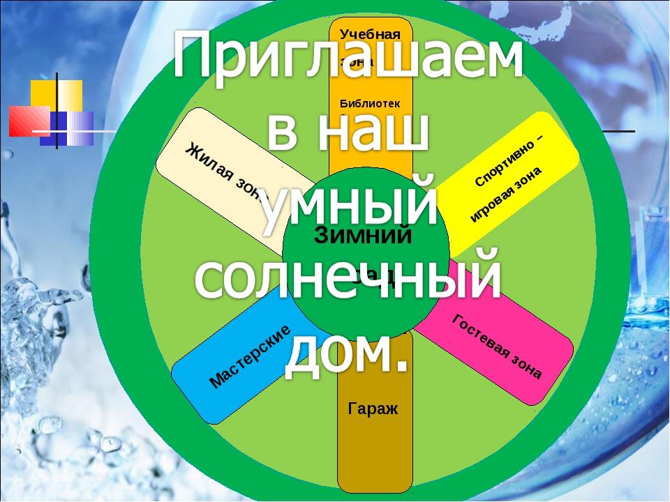 Гараж Мастерские Учебная зона Библиотека Гостевая зона
