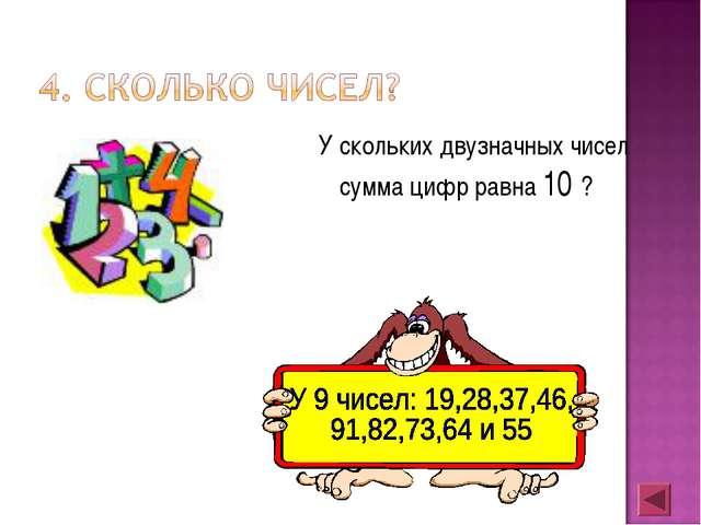 У скольких двузначных чисел сумма цифр равна 10 ?