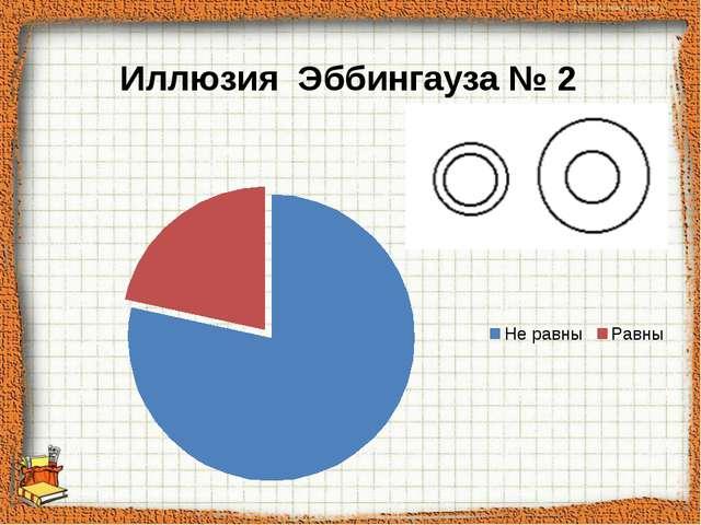 Иллюзия Эббингауза № 2