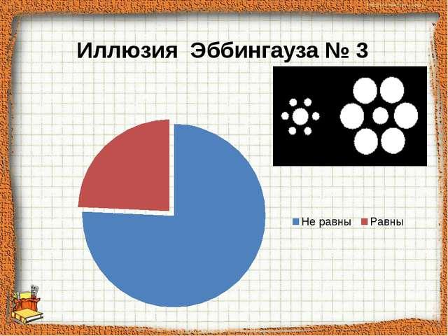 Иллюзия Эббингауза № 3