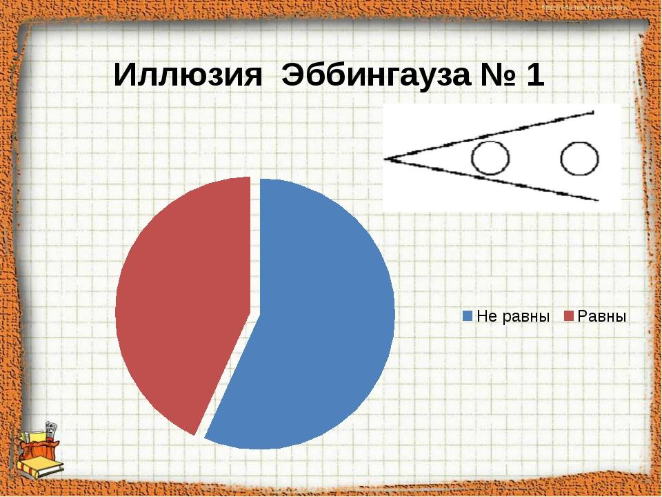 Иллюзия Эббингауза № 1