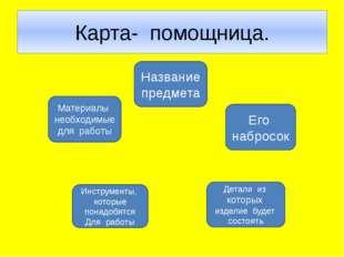 Карта- помощница.    Материалы необходимые для работы Название предмета Ег
