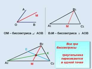 В1М – биссектриса АОВ ОМ – биссектриса АОВ М А2 С2 В2 К Е Все три биссектрисы