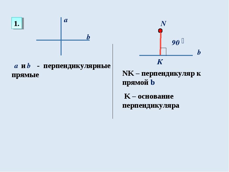 1. и - перпендикулярные прямые а b NK – перпендикуляр к прямой b K – основани...
