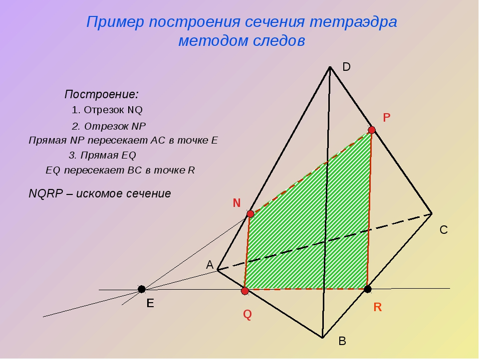 Пример построения сечения тетраэдра методом следов Построение: А С В D N P Q...