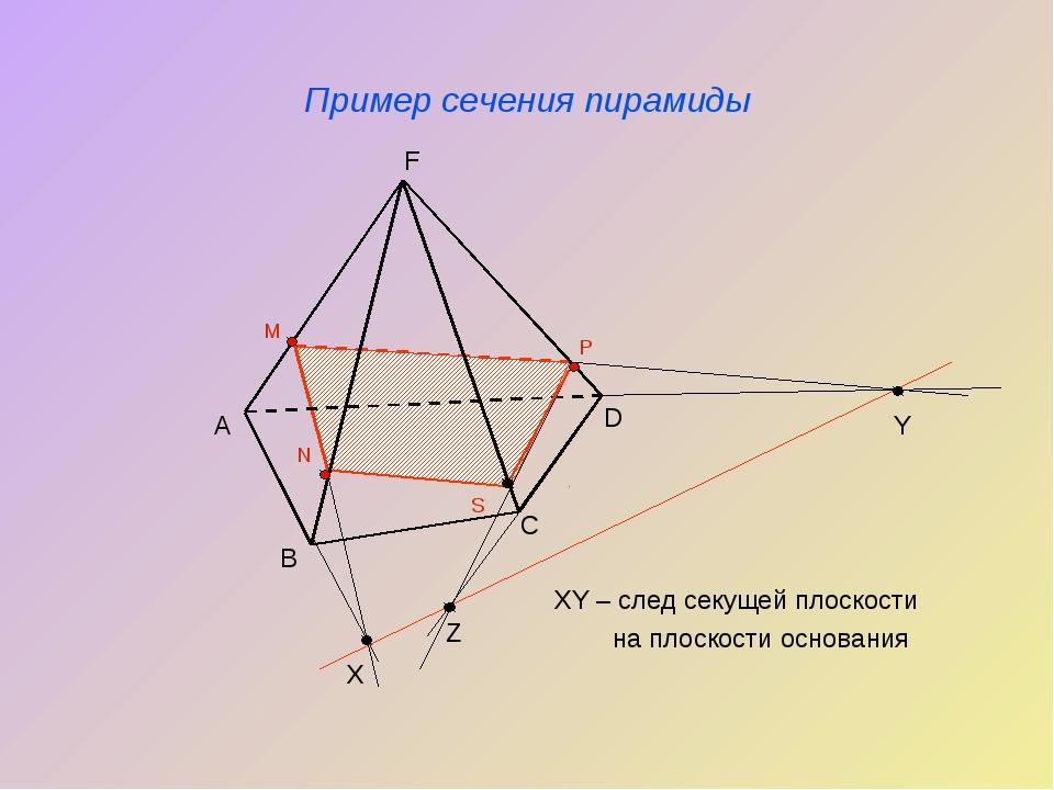 Пример сечения пирамиды XY – след секущей плоскости на плоскости основания D...