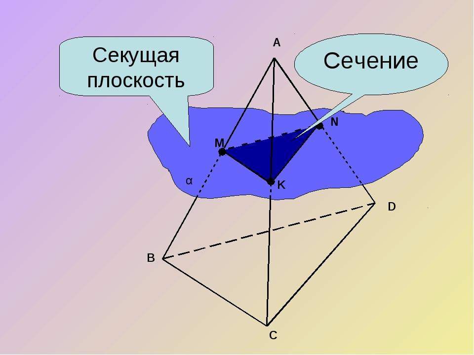 Секущая плоскость Cечение A B C D M N K α