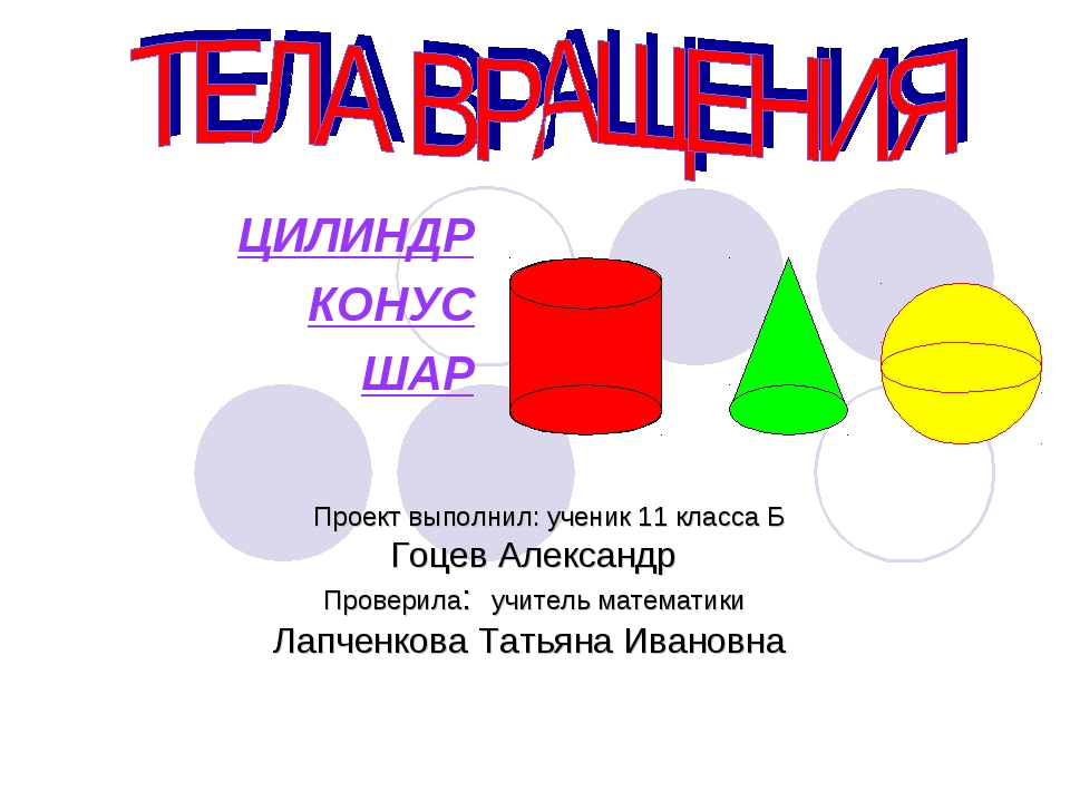 ЦИЛИНДР КОНУС ШАР Проект выполнил: ученик 11 класса Б Гоцев Александр Провери...