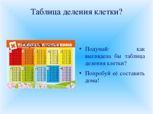 Таблица деления клетки? Подумай: как выглядела бы таблица деления клетки? Поп