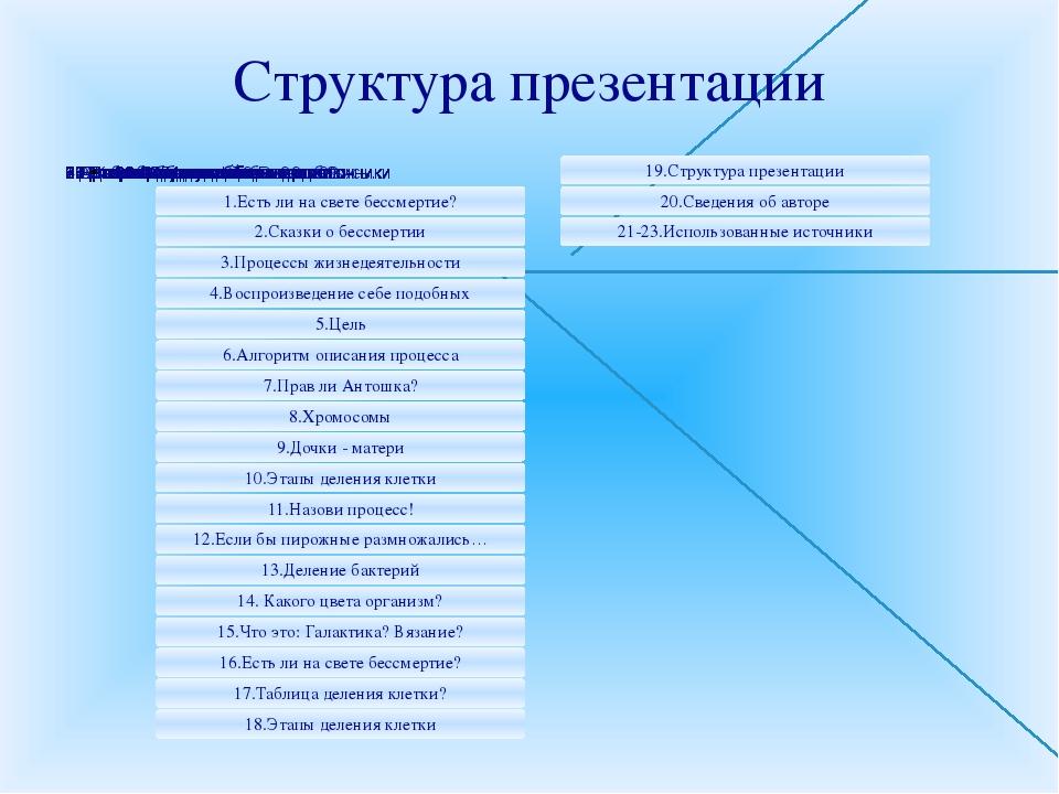 Структура презентации 1.Есть ли на свете бессмертие? 19.Структура презентаци...