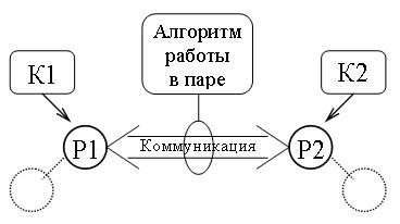 C:\Users\1\Desktop\Prinz-shema-parn-tehnologii-obechenija.jpg