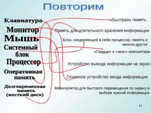 * Устройство вывода информации на экран Основное устройство ввода информации