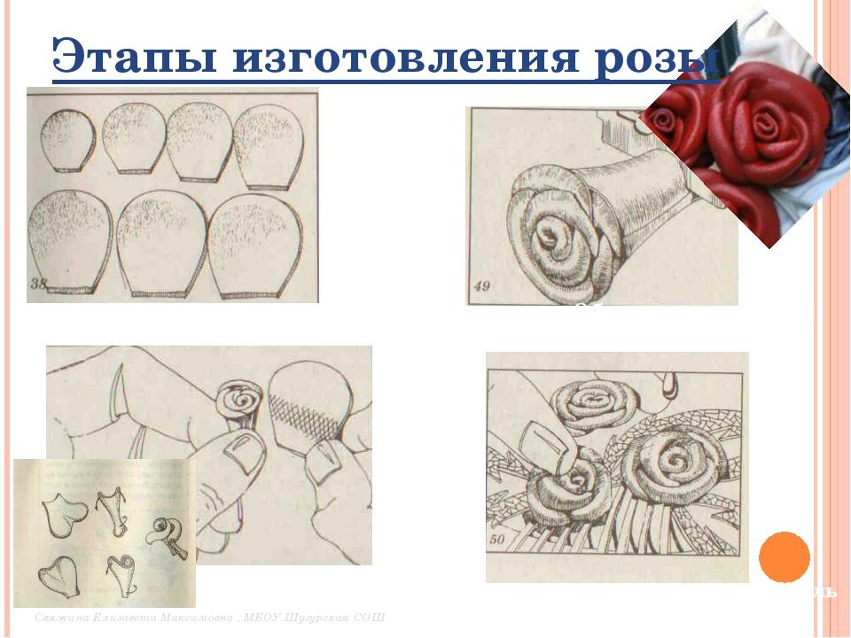 Этапы изготовления розы Заготовки лепестков Скрутка лепестков Обрез корешка р...