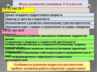 Фазы развития учеников 5-9 классов 11-13 лет (5-7 классы) Кризис младшего под