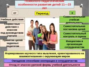 Психолого-педагогические особенности развития детей 11—15 лет Переход Учебные