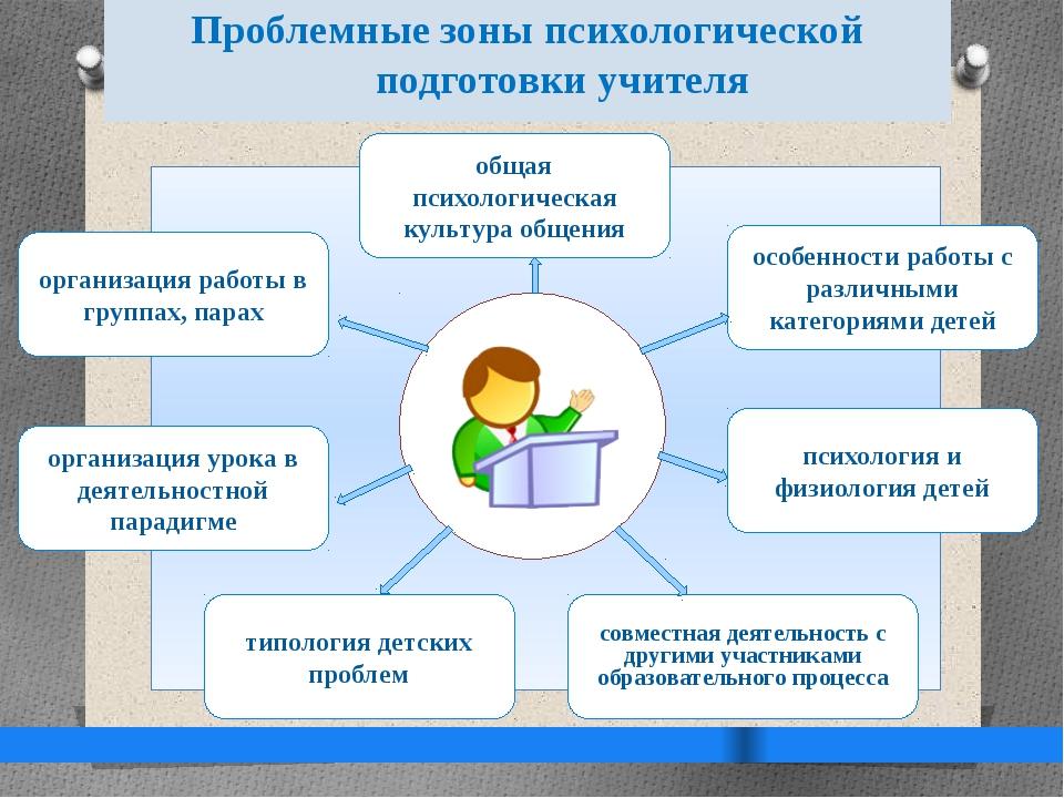Проблемные зоны психологической подготовки учителя общая психологическая кул...