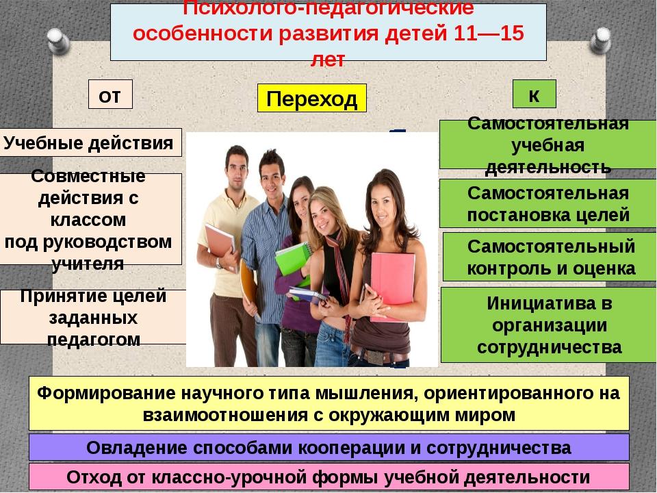 Психолого-педагогические особенности развития детей 11—15 лет Переход Учебные...