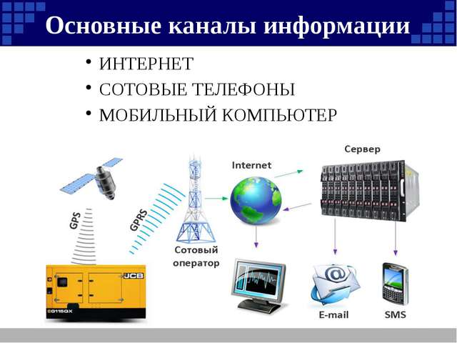 ИНТЕРНЕТ СОТОВЫЕ ТЕЛЕФОНЫ МОБИЛЬНЫЙ КОМПЬЮТЕР Основные каналы информации