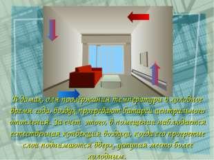 В домах, для поддержания температуры в холодное время года, воздух прогреваю
