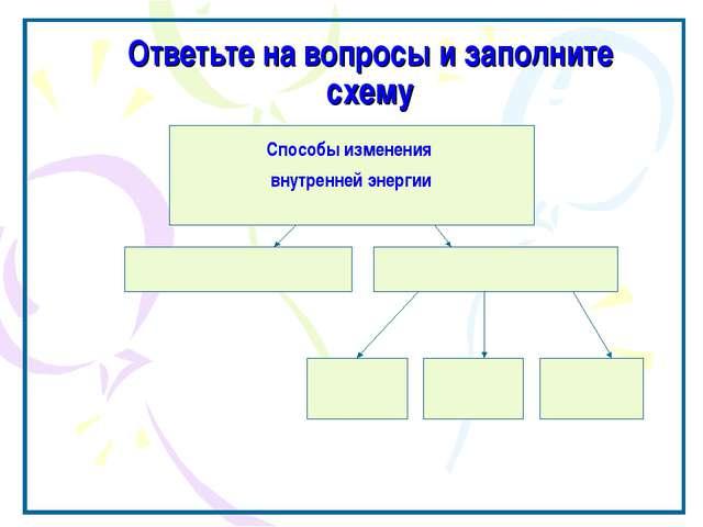 Ответьте на вопросы и заполните схему Способы изменения внутренней энергии