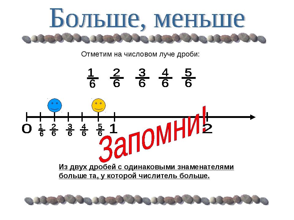 Отметим на числовом луче дроби: Из двух дробей с одинаковыми знаменателями бо...