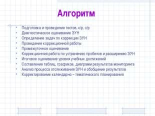 Алгоритм Подготовка и проведение тестов, к/р, с/р Диагностическое оценивание