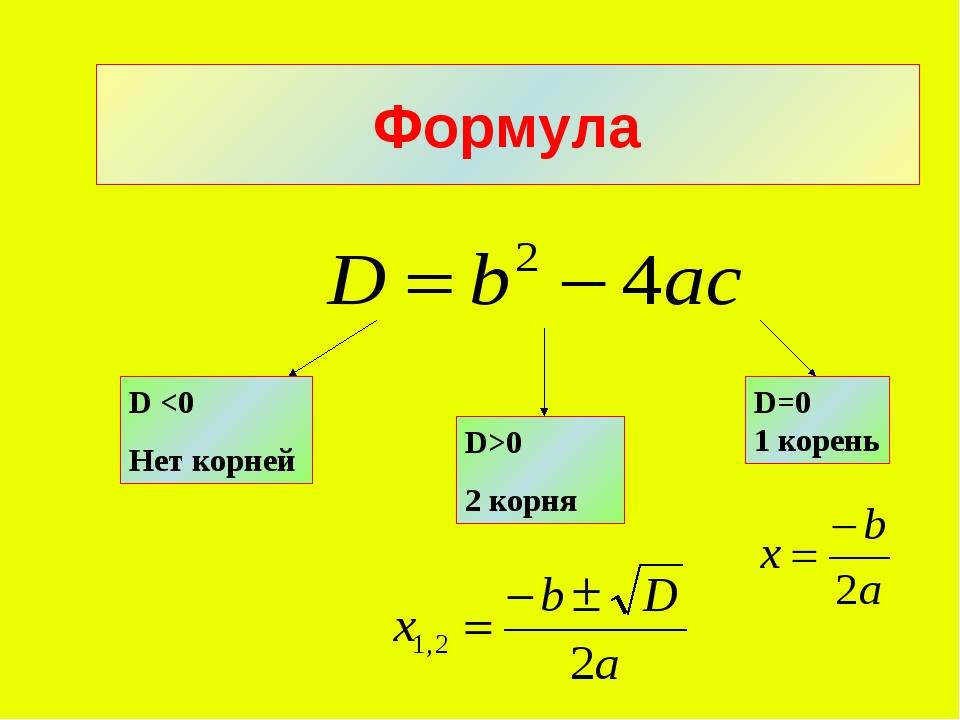 Формула D 0 2 корня D=0 1 корень