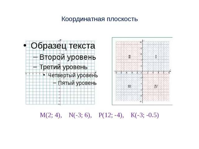 Координатная плоскость М(2; 4), N(-3; 6), Р(12; -4), К(-3; -0.5)