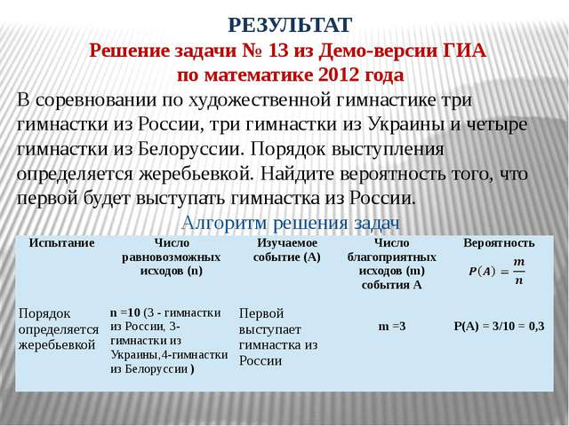Математика олимпиада украина задания и решения 11 класс факториал