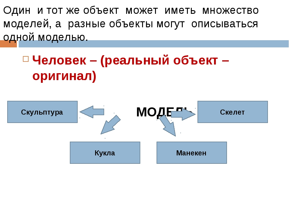 Один и тот же объект может иметь множество моделей, а разные объекты могут оп...