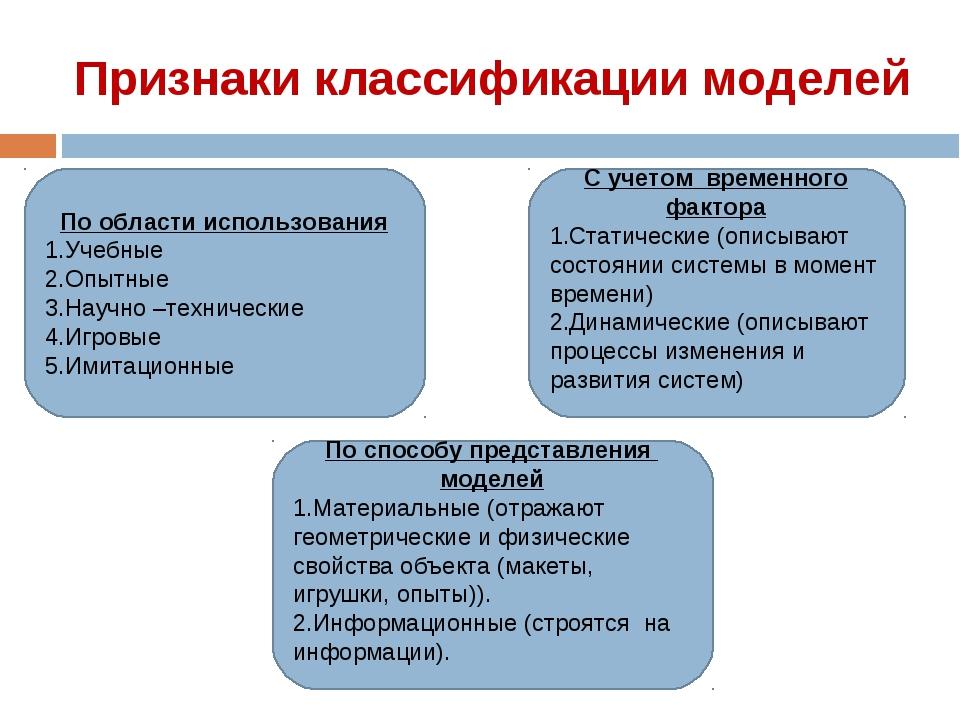 Признаки классификации моделей По области использования Учебные Опытные Научн...