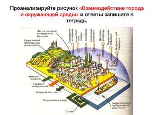Проанализируйте рисунок «Взаимодействие города и окружающей среды» и ответы з