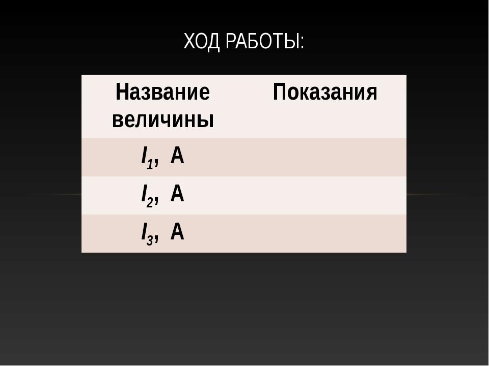 ХОД РАБОТЫ: Название величиныПоказания I1, А I2, А I3, А