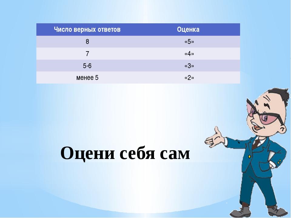 Оцени себя сам Число верных ответов Оценка 8 «5» 7 «4» 5-6 «3» менее 5 «2»