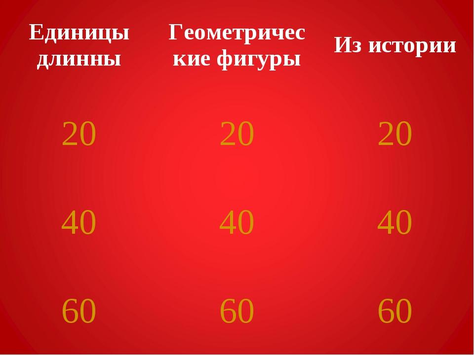 Единицы длинныГеометрические фигурыИз истории 202020 404040 606060
