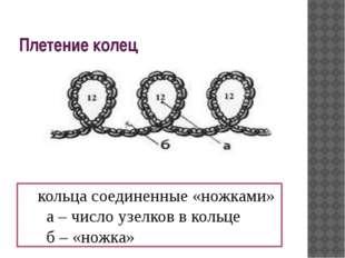 Плетение колец кольца соединенные «ножками» а – число узелков в кольце б – «н