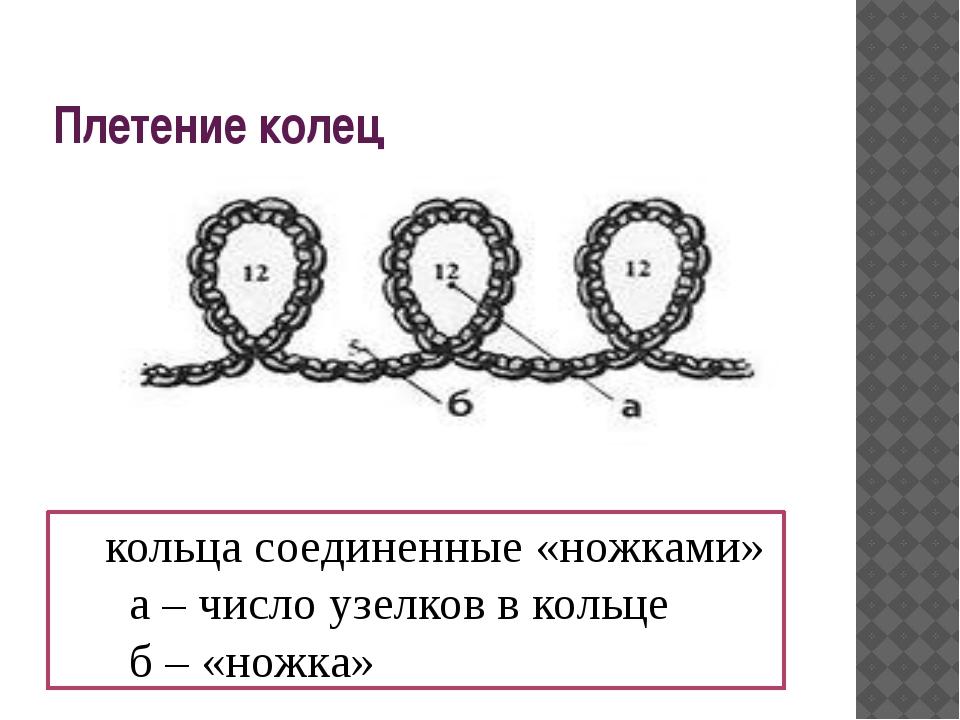 Плетение колец кольца соединенные «ножками» а – число узелков в кольце б – «н...
