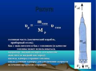 Ракета головная часть (космический корабль, приборный отсек); бак с окислител